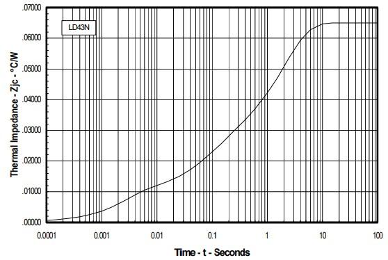 Модуль тиристорный LD431650
