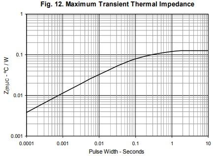 Транзистор IXFN56N90P